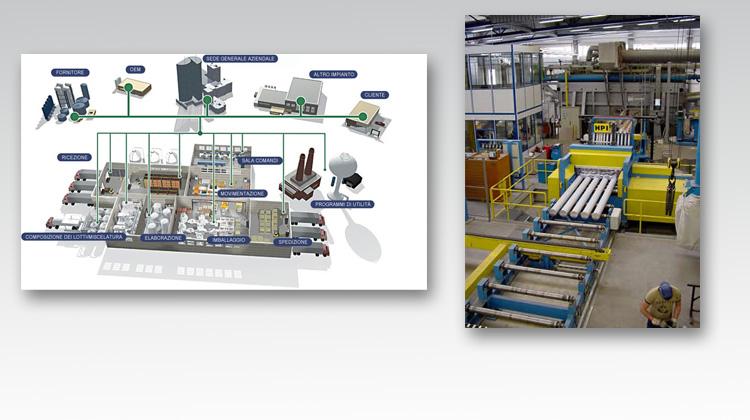 Tracciabilità Industriale